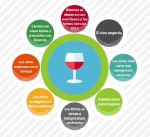 Mitos y realidades sobre el vino - MettaAlpha - Metta Alpha - Centro sanitario de desintoxicación en Madrid - Alcoholismo